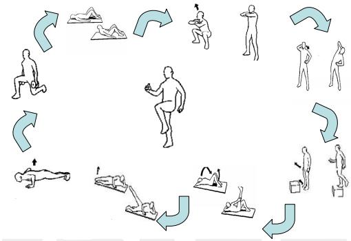 Circuito Tabata : Circuito tabata corpo libero